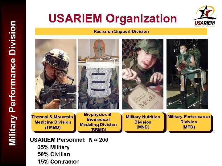 Military Performance Division USARIEM Organization Research Support Division Thermal & Mountain Medicine Division (TMMD)