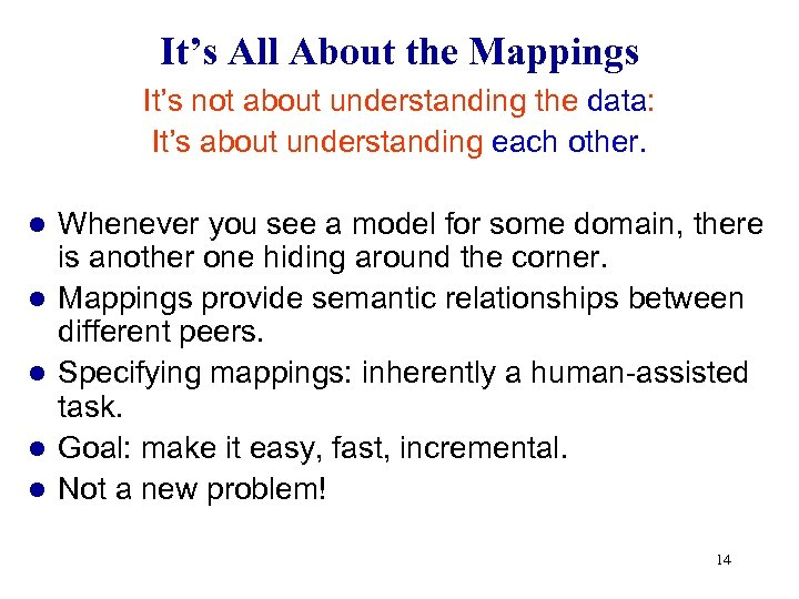 It's All About the Mappings It's not about understanding the data: It's about understanding