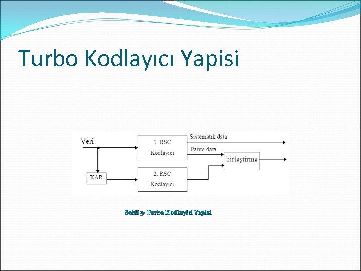 Turbo Kodlayıcı Yapisi Sekil 3 - Turbo Kodlayici Yapisi