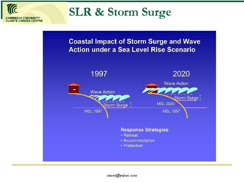 SLR & Storm Surge utrotz@yahoo. com