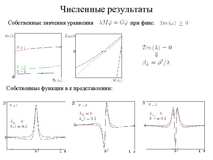 Численные результаты Собственные значения уравнения Собственные функции в z представлении: при фикс.