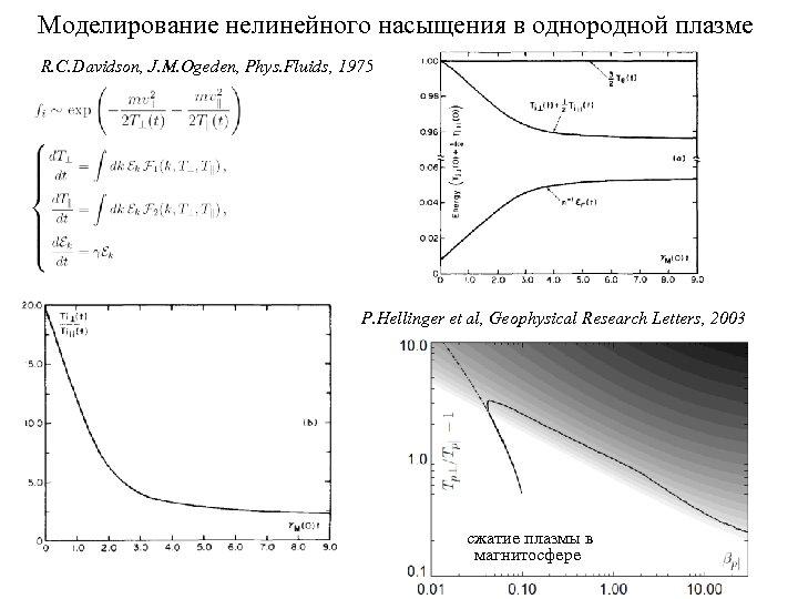 Моделирование нелинейного насыщения в однородной плазме R. C. Davidson, J. M. Ogeden, Phys. Fluids,