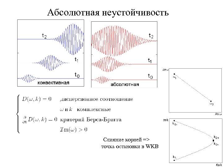 Абсолютная неустойчивость Слияние корней => точка остановки в WKB