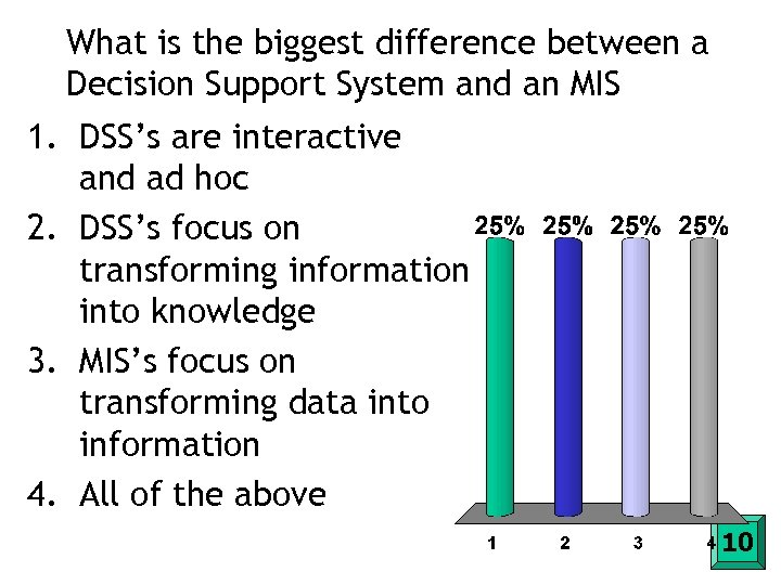 What is the biggest difference between a Decision Support System and an MIS 1.