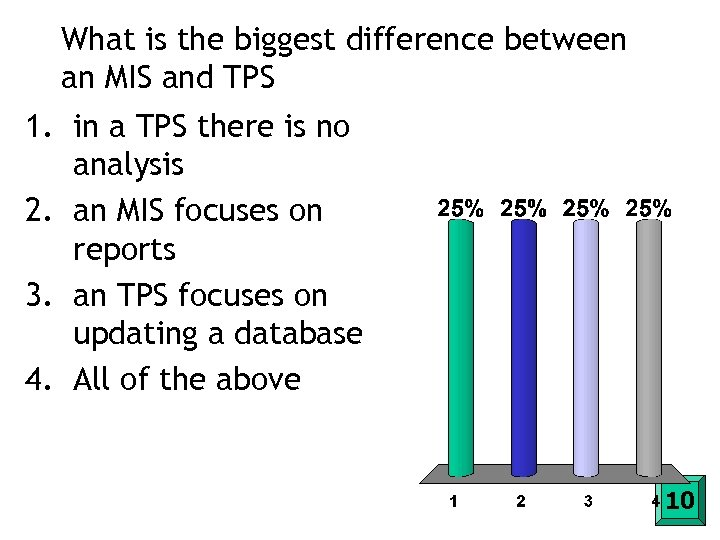 What is the biggest difference between an MIS and TPS 1. in a TPS