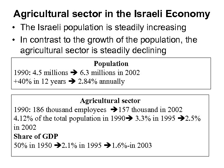 Agricultural sector in the Israeli Economy • The Israeli population is steadily increasing •