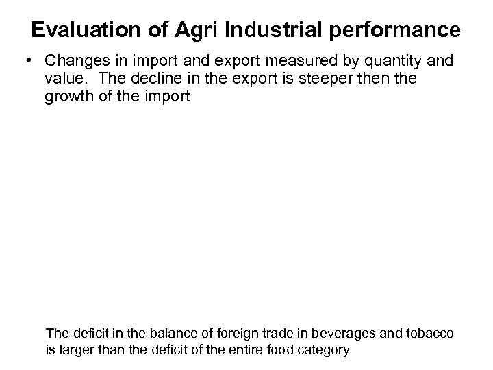 Evaluation of Agri Industrial performance • Changes in import and export measured by quantity