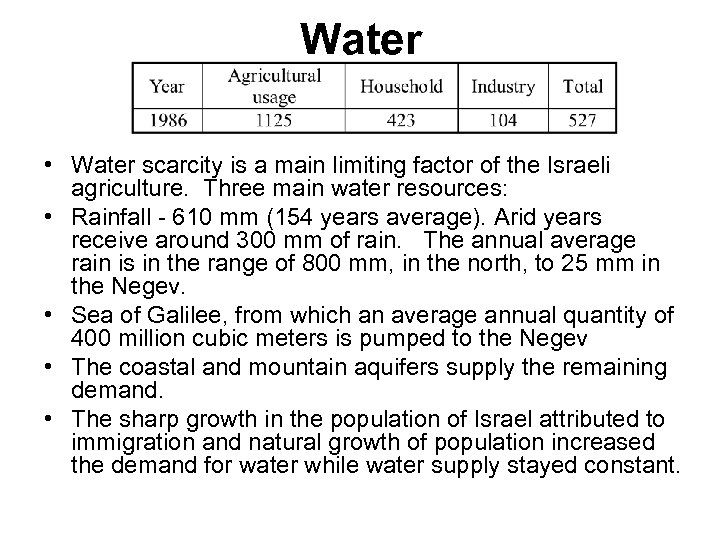 Water • Water scarcity is a main limiting factor of the Israeli agriculture. Three