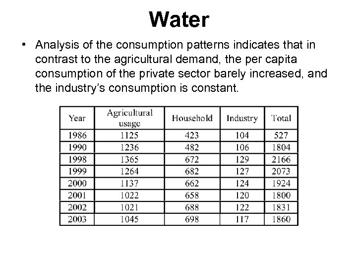Water • Analysis of the consumption patterns indicates that in contrast to the agricultural