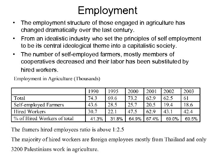 Employment • The employment structure of those engaged in agriculture has changed dramatically over