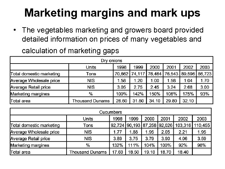 Marketing margins and mark ups • The vegetables marketing and growers board provided detailed