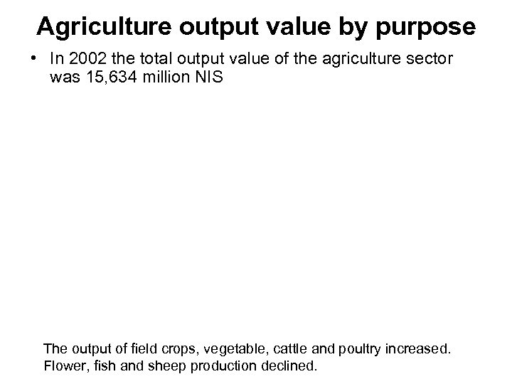 Agriculture output value by purpose • In 2002 the total output value of the
