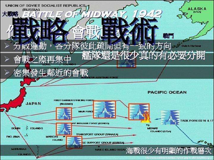 大戰略 battle of midway, 1942 戰略 戰術 作戰層級, 會戰前奏…… 戰鬥 Ø 分散運動,各分隊彼此疏開但有一致的方向 Ø 會戰之際再集中