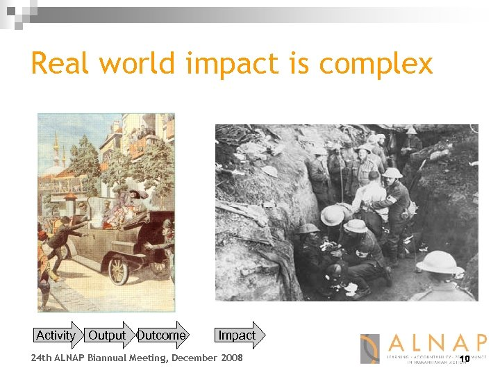 Real world impact is complex Activity Output Outcome Impact 24 th ALNAP Biannual Meeting,