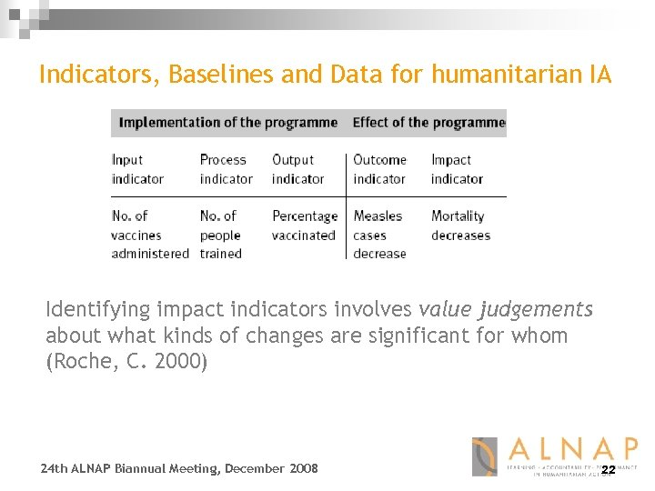Indicators, Baselines and Data for humanitarian IA Identifying impact indicators involves value judgements about