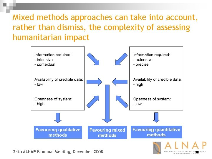 Mixed methods approaches can take into account, rather than dismiss, the complexity of assessing