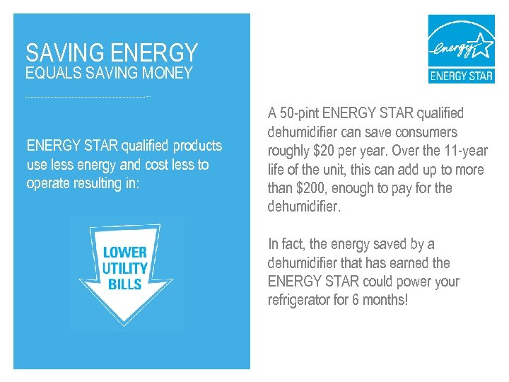 SAVING ENERGY EQUALS SAVING MONEY ENERGY STAR qualified products use less energy and cost