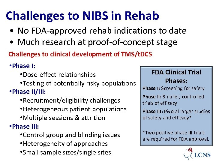 Challenges to NIBS in Rehab • No FDA-approved rehab indications to date • Much