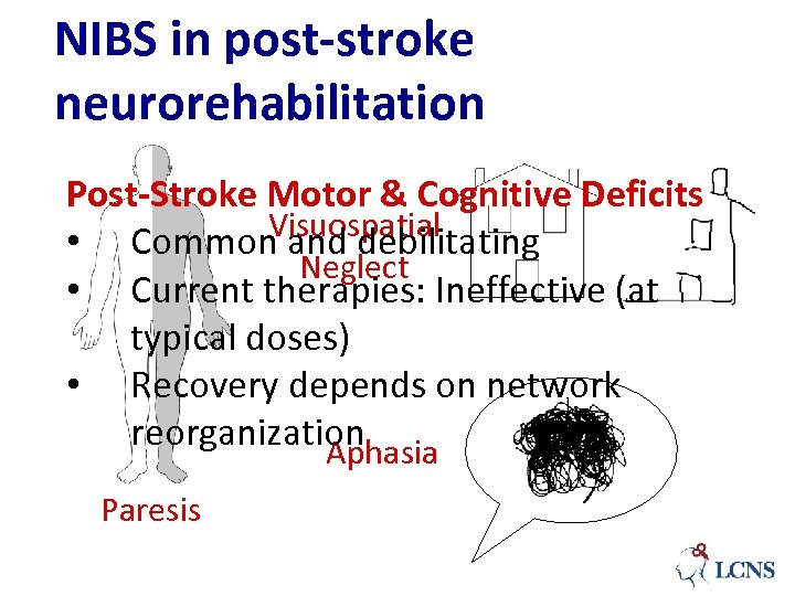 NIBS in post-stroke neurorehabilitation Post-Stroke Motor & Cognitive Deficits Visuospatial • Common and debilitating