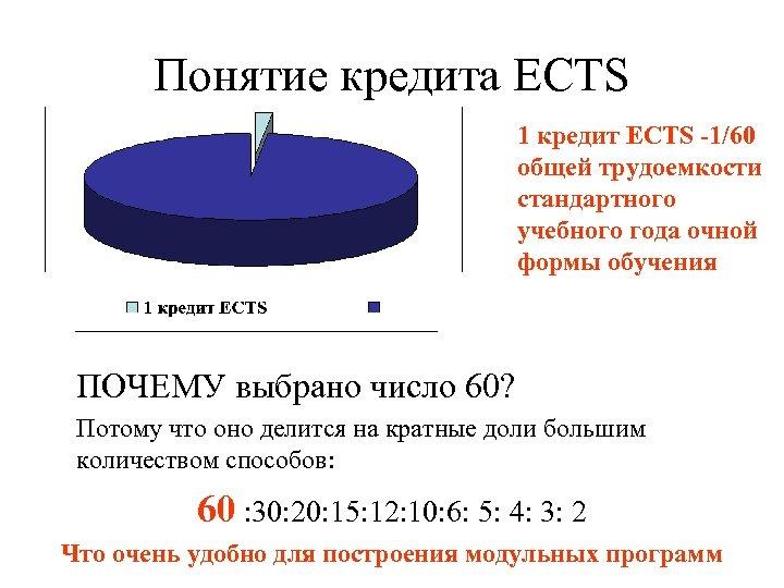 Понятие кредита ECTS 1 кредит ECTS -1/60 общей трудоемкости стандартного учебного года очной формы