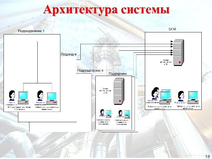 Архитектура системы 16