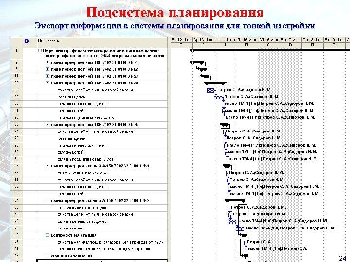 Подсистема планирования Экспорт информации в системы планирования для тонкой настройки 24