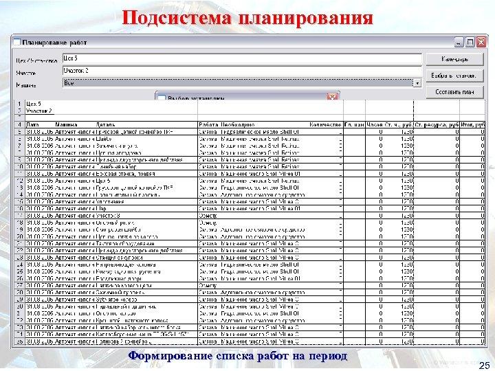 Подсистема планирования Формирование списка работ на период 25