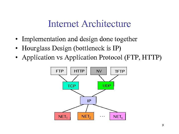 Internet Architecture • Implementation and design done together • Hourglass Design (bottleneck is IP)