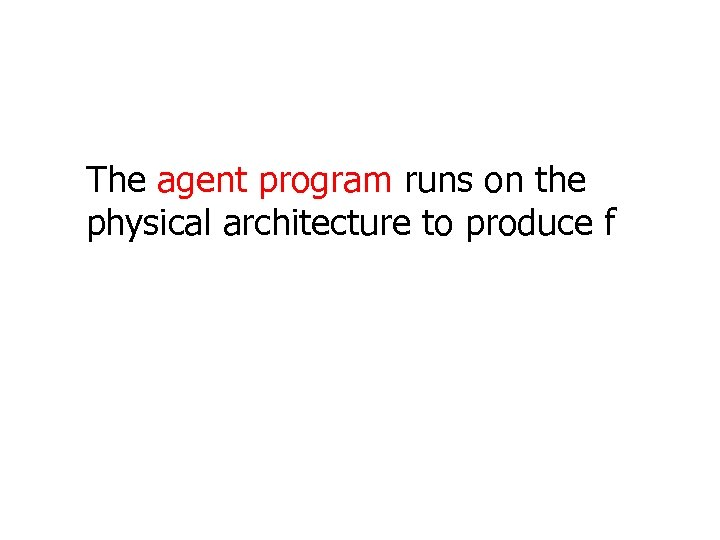 The agent program runs on the physical architecture to produce f