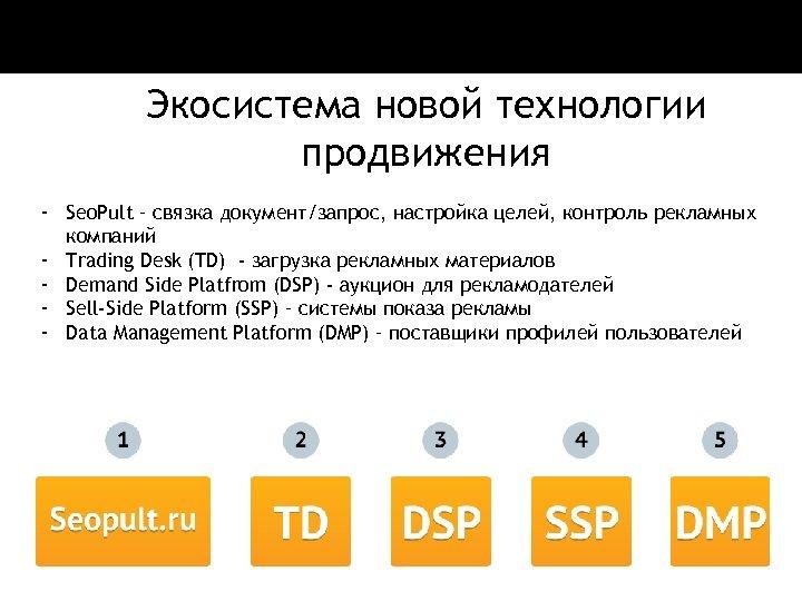 Экосистема новой технологии продвижения - Seo. Pult – связка документ/запрос, настройка целей, контроль рекламных