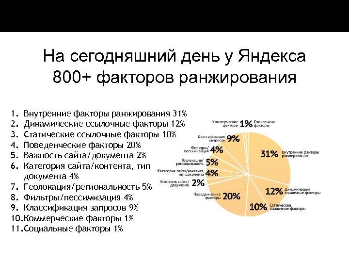 На сегодняшний день у Яндекса 800+ факторов ранжирования 1. 2. 3. 4. 5. 6.