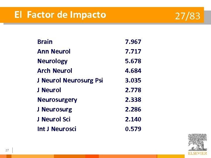 El Factor de Impacto Brain Ann Neurology Arch Neurol J Neurol Neurosurg Psi J
