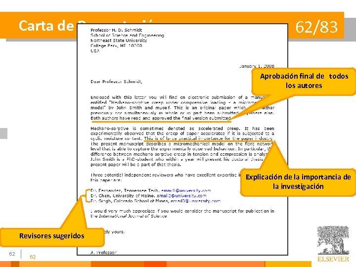 Carta de Presentación 62/83 Aprobación final de todos los autores Explicación de la importancia