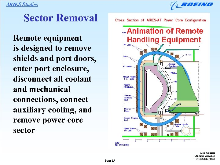 ARIES Studies Sector Removal Remote equipment is designed to remove shields and port doors,