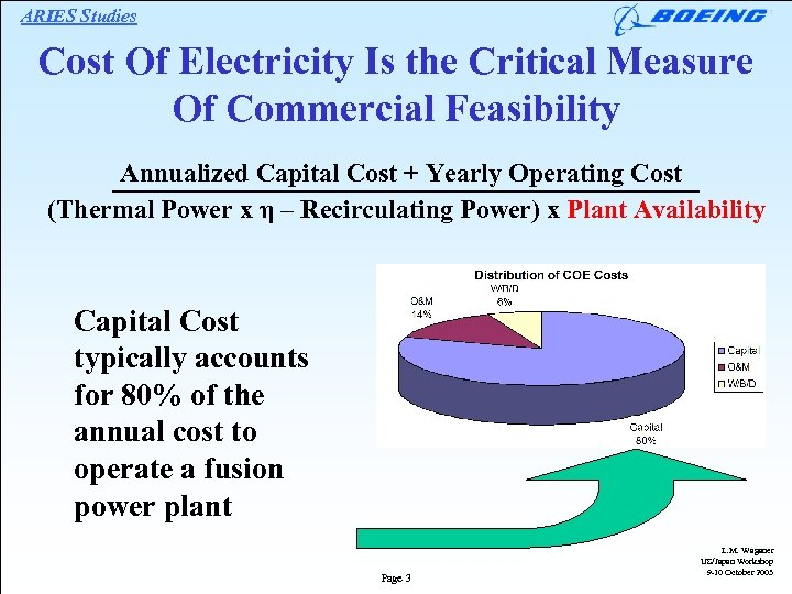 ARIES Studies Cost Of Electricity Is the Critical Measure Of Commercial Feasibility Annualized Capital