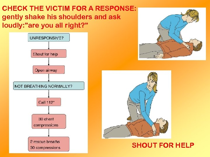 """CHECK THE VICTIM FOR A RESPONSE: gently shake his shoulders and ask loudly: """"are"""