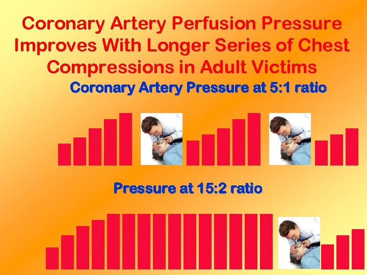 Coronary Artery Perfusion Pressure Improves With Longer Series of Chest Compressions in Adult Victims