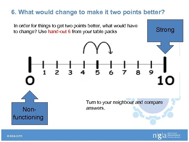 6. What would change to make it two points better? In order for things