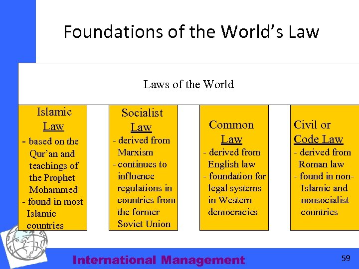 an analysis of the common law socialist law and islamic law Compare and contrast international criminal justice systems (civil law, common law, and islamic law and socialist law traditions) discuss the impact that cyber crime and technology have had on worldwide justice systems.