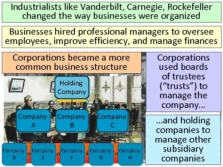 Industrialists like Vanderbilt, Carnegie, Rockefeller changed the way businesses were organized Businesses hired professional