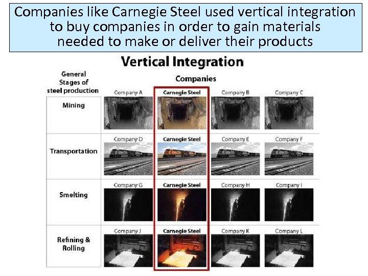 Companies like Carnegie Steel used vertical integration to buy companies in order to gain