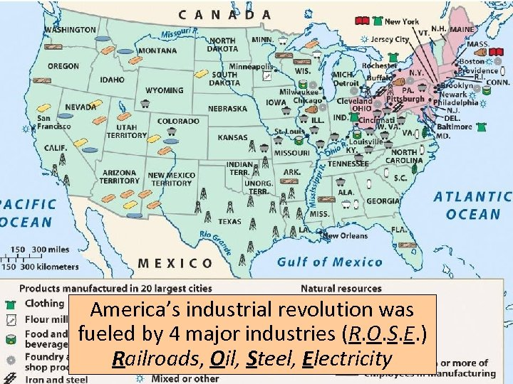 America's industrial revolution was fueled by 4 major industries (R. O. S. E. )