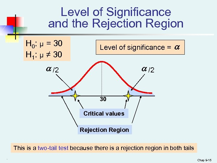 Level of Significance and the Rejection Region H 0: μ = 30 H 1: