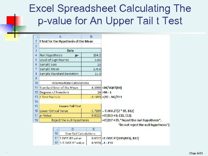 Excel Spreadsheet Calculating The p-value for An Upper Tail t Test . Chap 9
