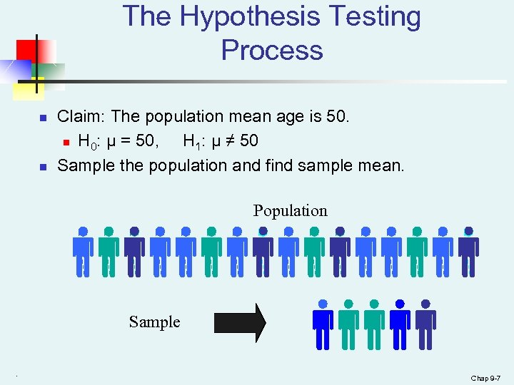 The Hypothesis Testing Process n n Claim: The population mean age is 50. n