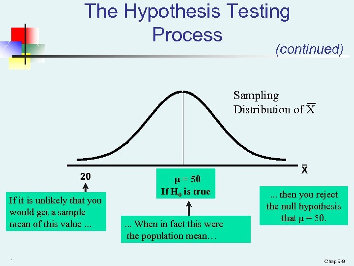 The Hypothesis Testing Process (continued) Sampling Distribution of X 20 If it is unlikely