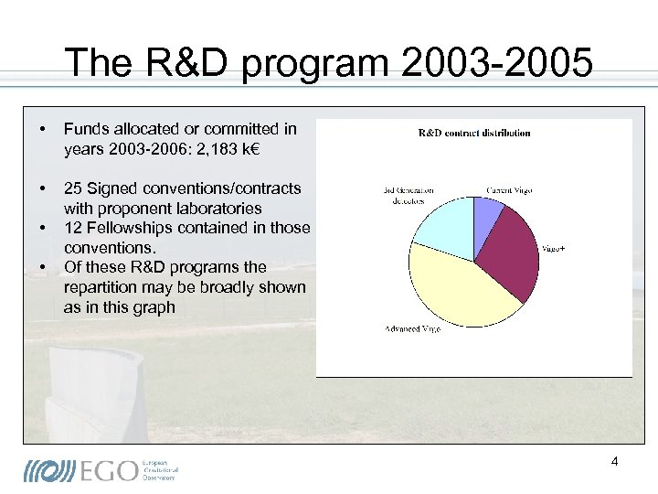 The R&D program 2003 -2005 • Funds allocated or committed in years 2003 -2006: