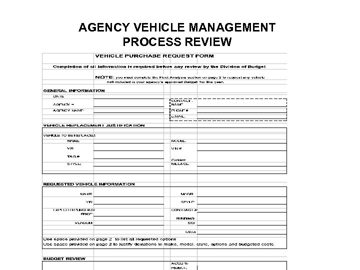 AGENCY VEHICLE MANAGEMENT PROCESS REVIEW