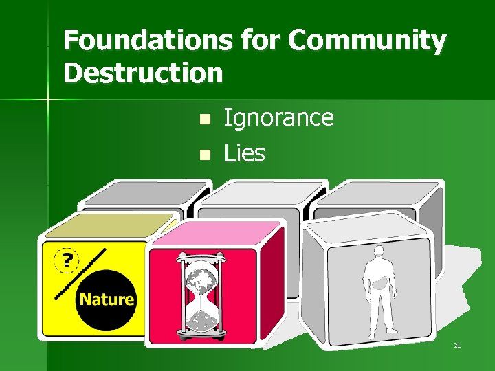 Foundations for Community Destruction n n Ignorance Lies 21