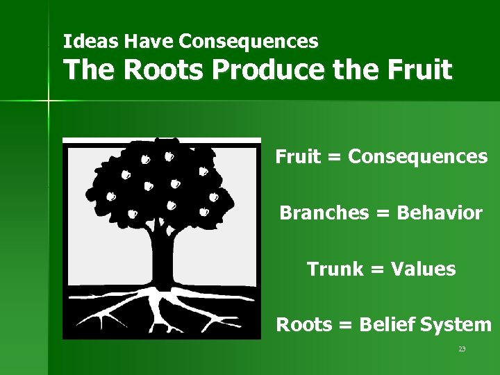 Ideas Have Consequences The Roots Produce the Fruit = Consequences Branches = Behavior Trunk